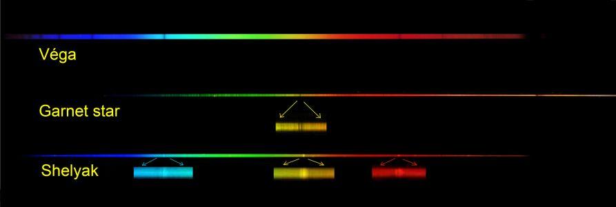 Spectres d'étoiles à émission (© 2014 Michel Vampouille, saplimoges)