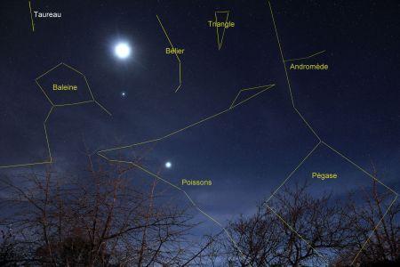 Conjonction Lune, Jupiter, Vénus (© 2012 José Fernandez, Saplimoges)