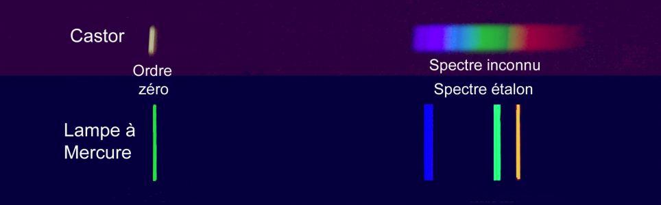 """<a href=""""http://saplimoges.fr/limage-du-mois-de-juin-2009-spectre-de-letoile-castor/""""><b>Spectre de l'étoile Castor (©2009 Michel Vampouille, saplimoges) </b></a>"""