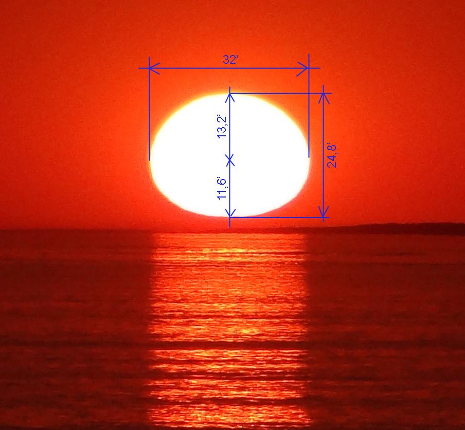 dimensions-du-soleil-aplati