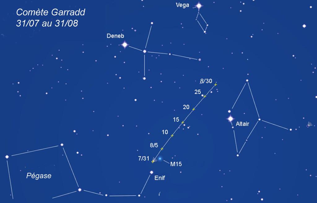 Garradd-Stellarium