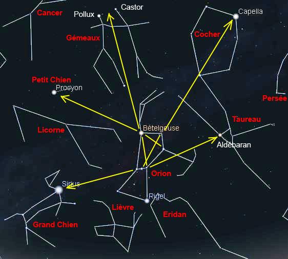 Hexagone d'hiver Stellarium3