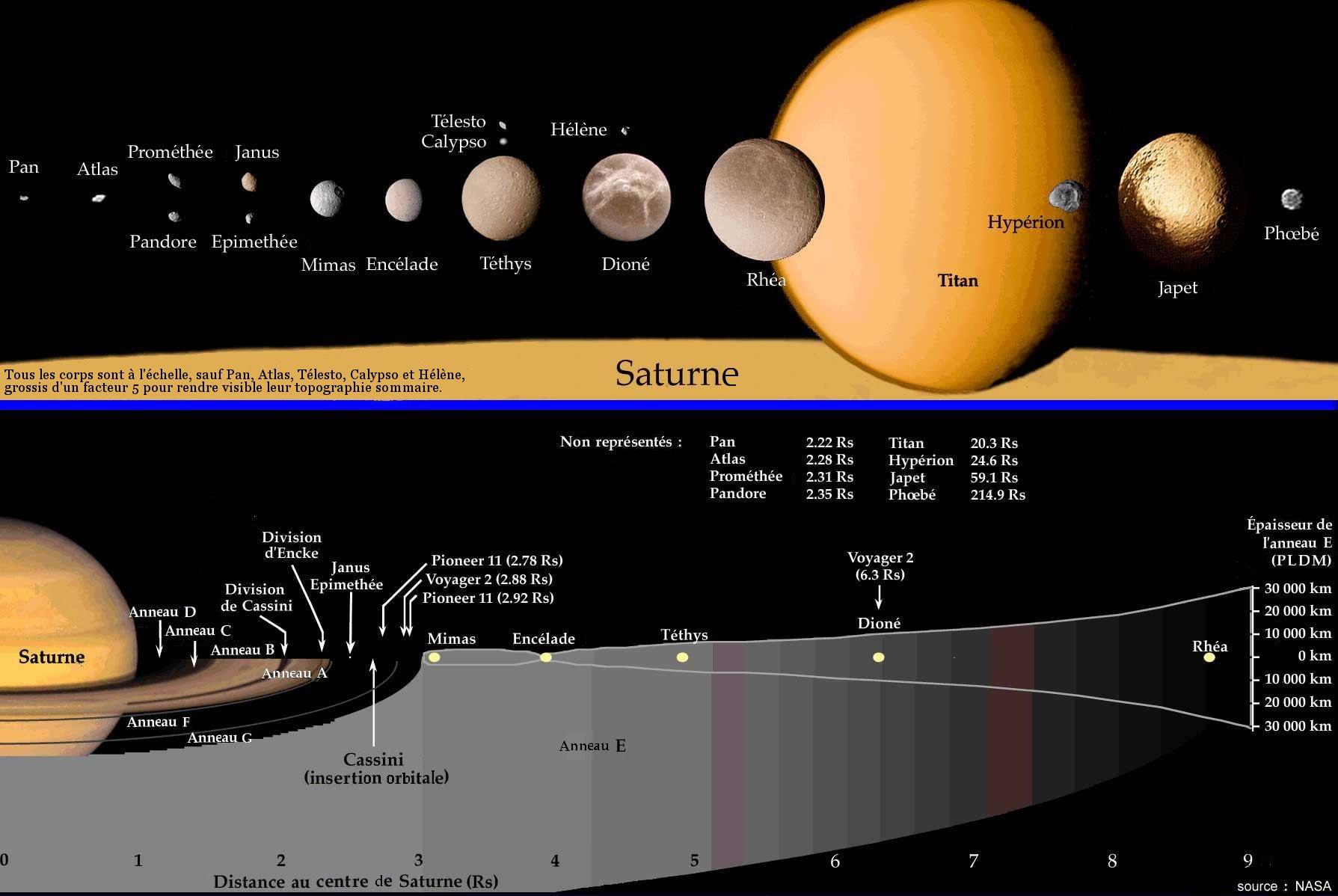Saturn-map-fr