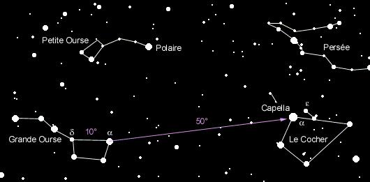 tiquette constellation soci t d 39 astronomie populaire de limoges. Black Bedroom Furniture Sets. Home Design Ideas