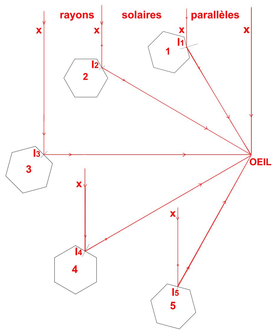 cercleparhelique