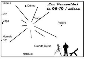 draconides